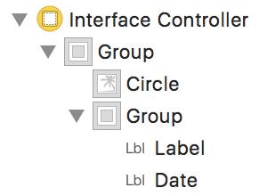 Die Overlap-Group (an oberster Stelle) enthält das Circle-Image sowie eine weitere Group, die zwei Labels vertikal untereinander anordnet.